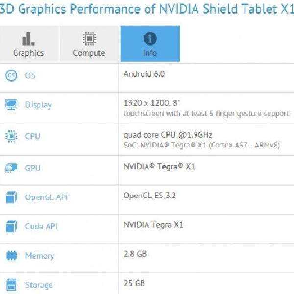 Tablet X1 Buattan Nvidia Terlihat Pada GFXBench