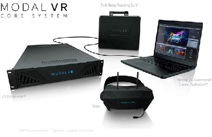 Modal VR, Perangkat Virtual Reality Canggih tak Berbatas Ruang