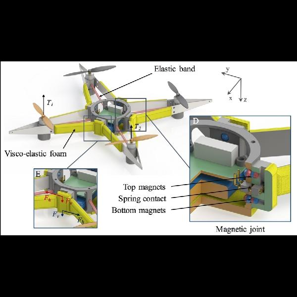 Drone Rangka Fleksibel, Tak Rusak Walau Sering Jatuh