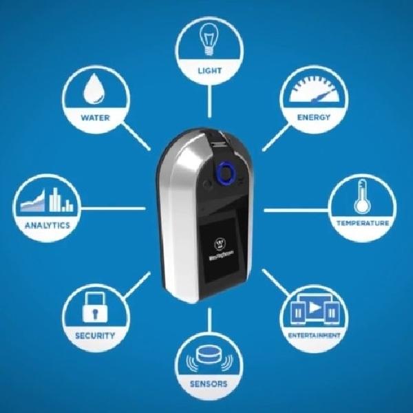 Nucli Smart Lock Tawarkan Fitur Keamanan Rumah Paling Komplit