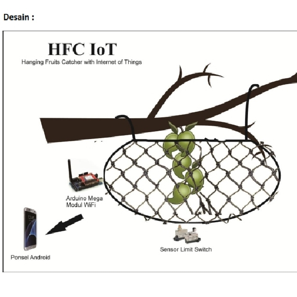 BlackInnovation 2016: HFC IoT, Alat Pendeteksi Buah Jatuh Secara Akurat