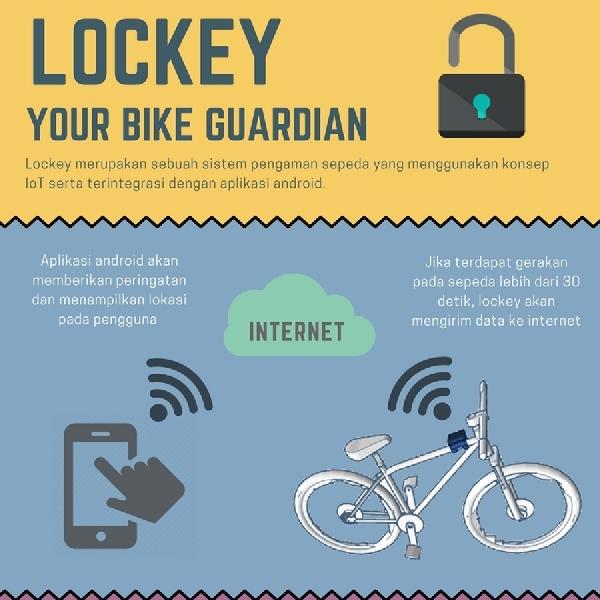 BlackInnovation 2016: Lockey, Solusi Kurangi Pencurian Sepeda