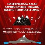 Fakta Di Balik Gunung Everest