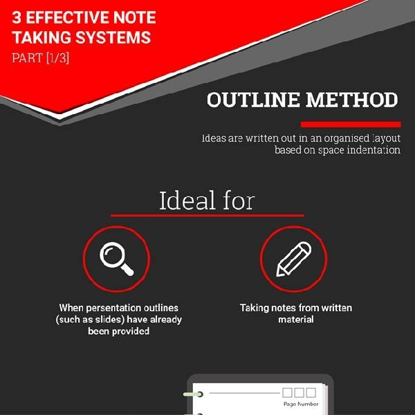 3 Effective Note Taking System [Part 1]
