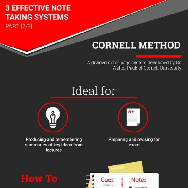 3 Effective Note Taking System [Part 2]