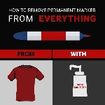 How to Remove Permanent Maker from Everything