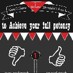 7 Think to Achieve Your Full Potency