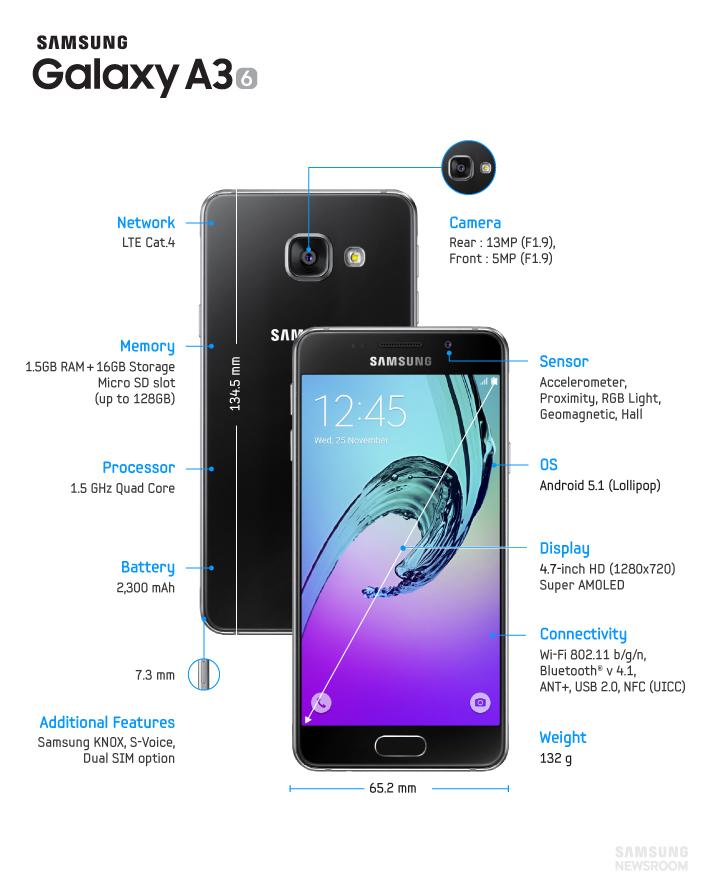 Model Samsung Galaxy A Di Tahun 2016 Akan Dibuat Dengan Desain Premium