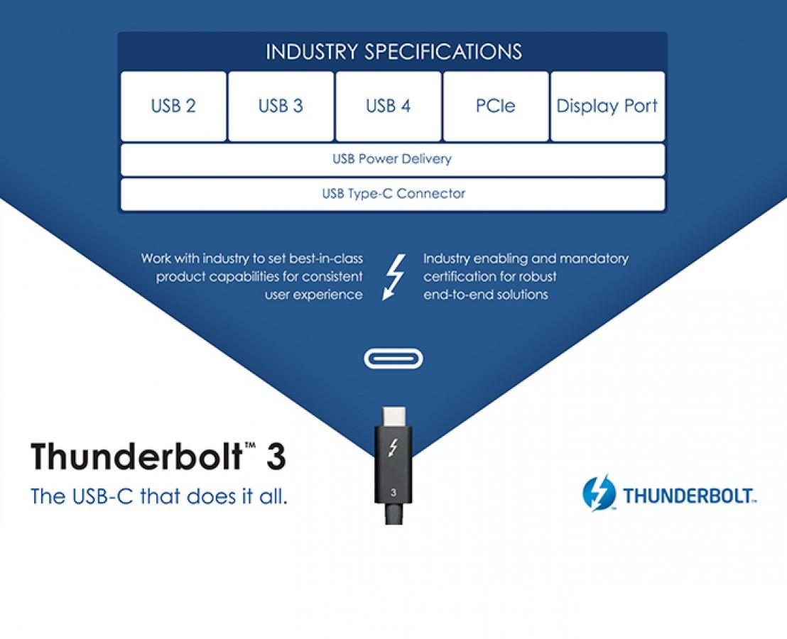 USB4 Resmi Diumumkan e0ef54536e