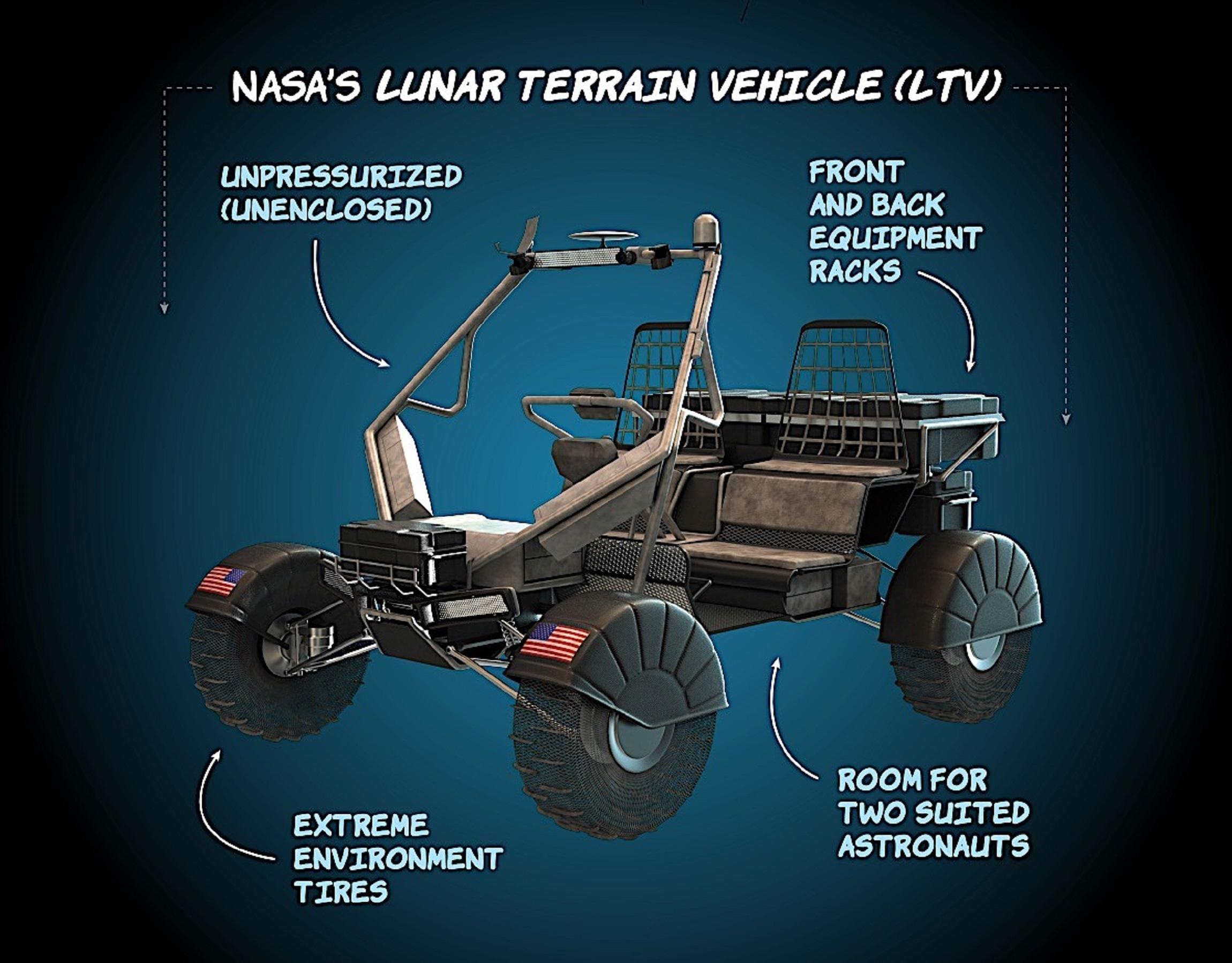 Perkenalkan Kendaraan Untuk Menjelajahi Daratan Bulan di Masa Depan