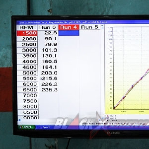 Hasil dynotest menyatakan mesin mampu menghasilkan tenaga 235 Hp di RPM 6500 dan torsi 290 Nm